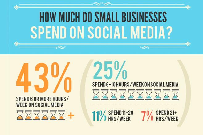 Infographic courtesy of Digital Sherpa.